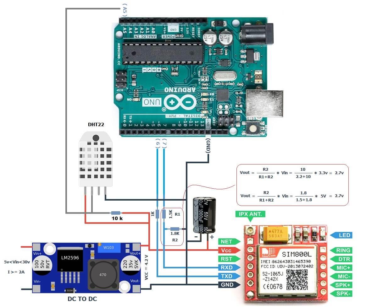 ارسال دیتا به سرور توسط SIM800 با آردوینو