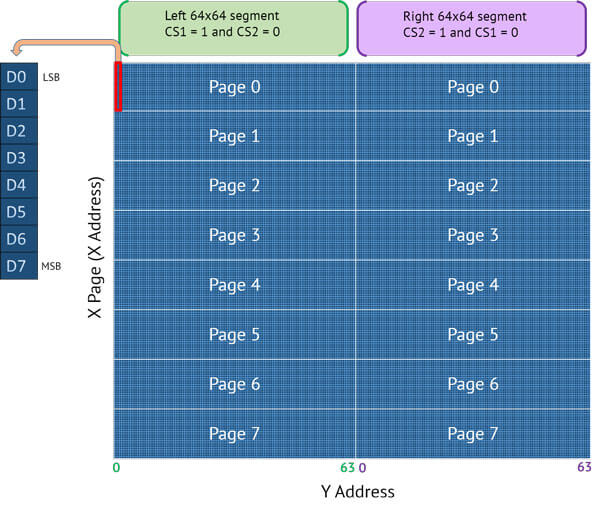 راه اندازی lcd گرافیکی ks108