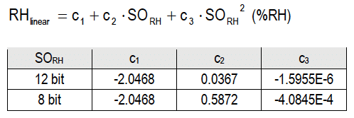 معادله محاسبه رطوبت نسبی (از دیتا شیت SHT7x)