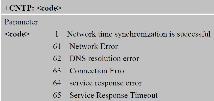 تنظیم RTC ماژول SIM800 با NTP